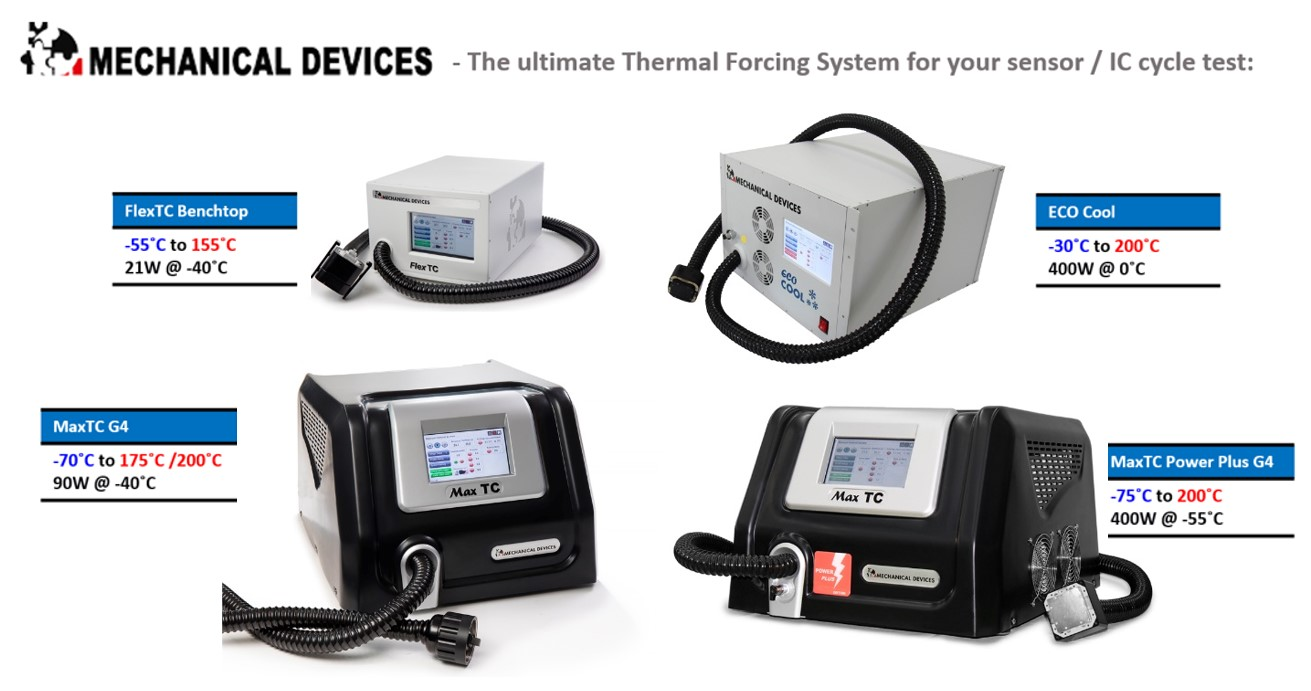 Mechanical Devices Thermal Solutions Product Range