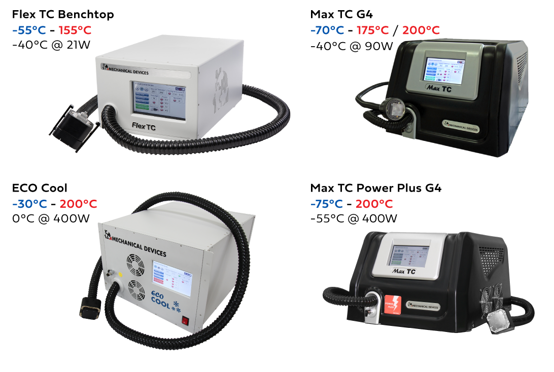 mechanical_devices_thermal_solutions_product_range